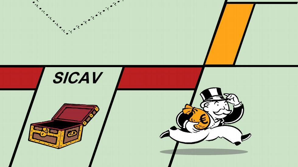 Resultado de imagen de SICAV