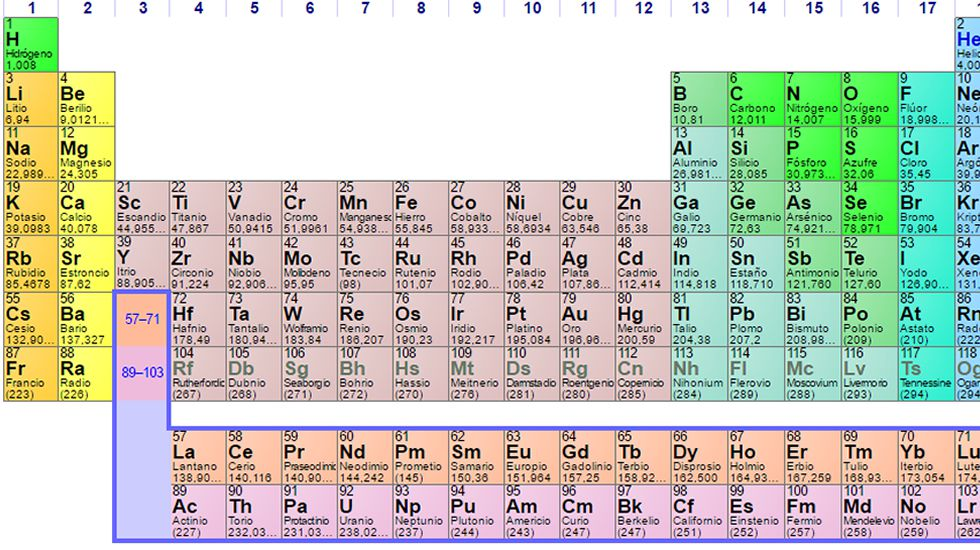 Jugando a nombrar elementos qumicos seras capaz de identificar a quin o a qu estn dedicados los componentes transurnicos de la tabla peridica urtaz Choice Image