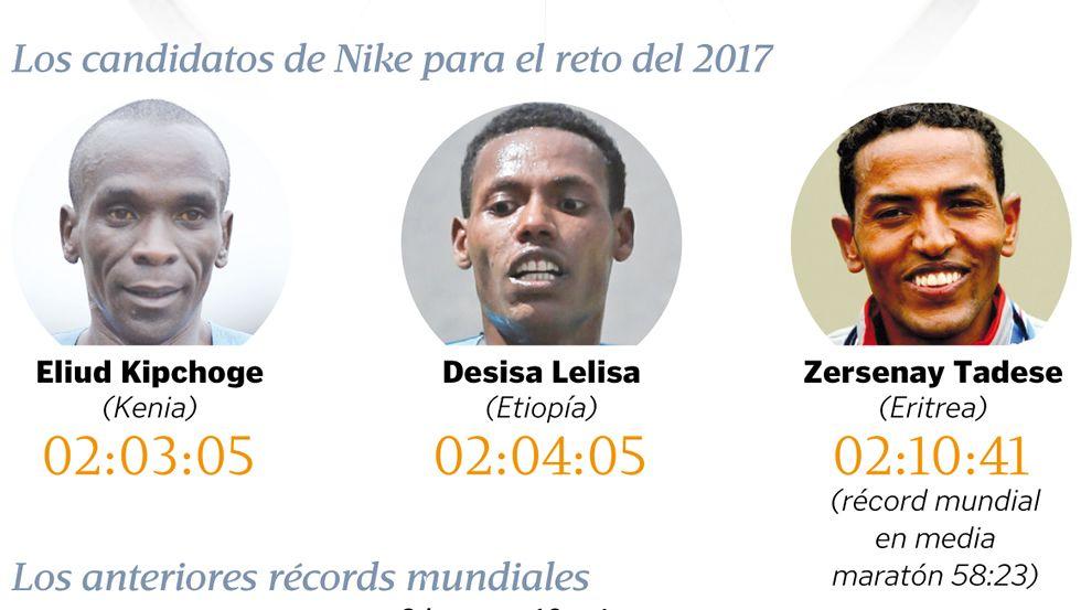 separation shoes 2e5df 8f1e9 El reto de hacer una maratón en menos de 2 horas