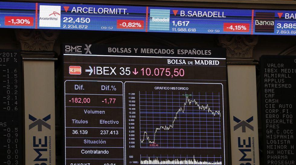 cec512d4f La gran empresa catalana pierde más de 5.500 millones en bolsa desde el 1-O