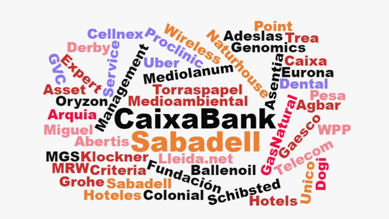 Resultado de imagen de marcha de empresas de cataluña