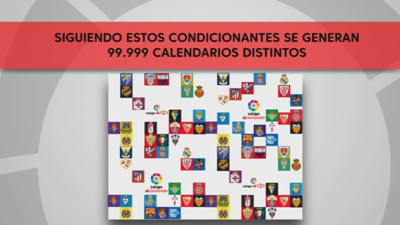 Calendario Lfp.Por Que El Calendario De Liga Es Asimetrico Y Que Factores Tiene En Cuenta