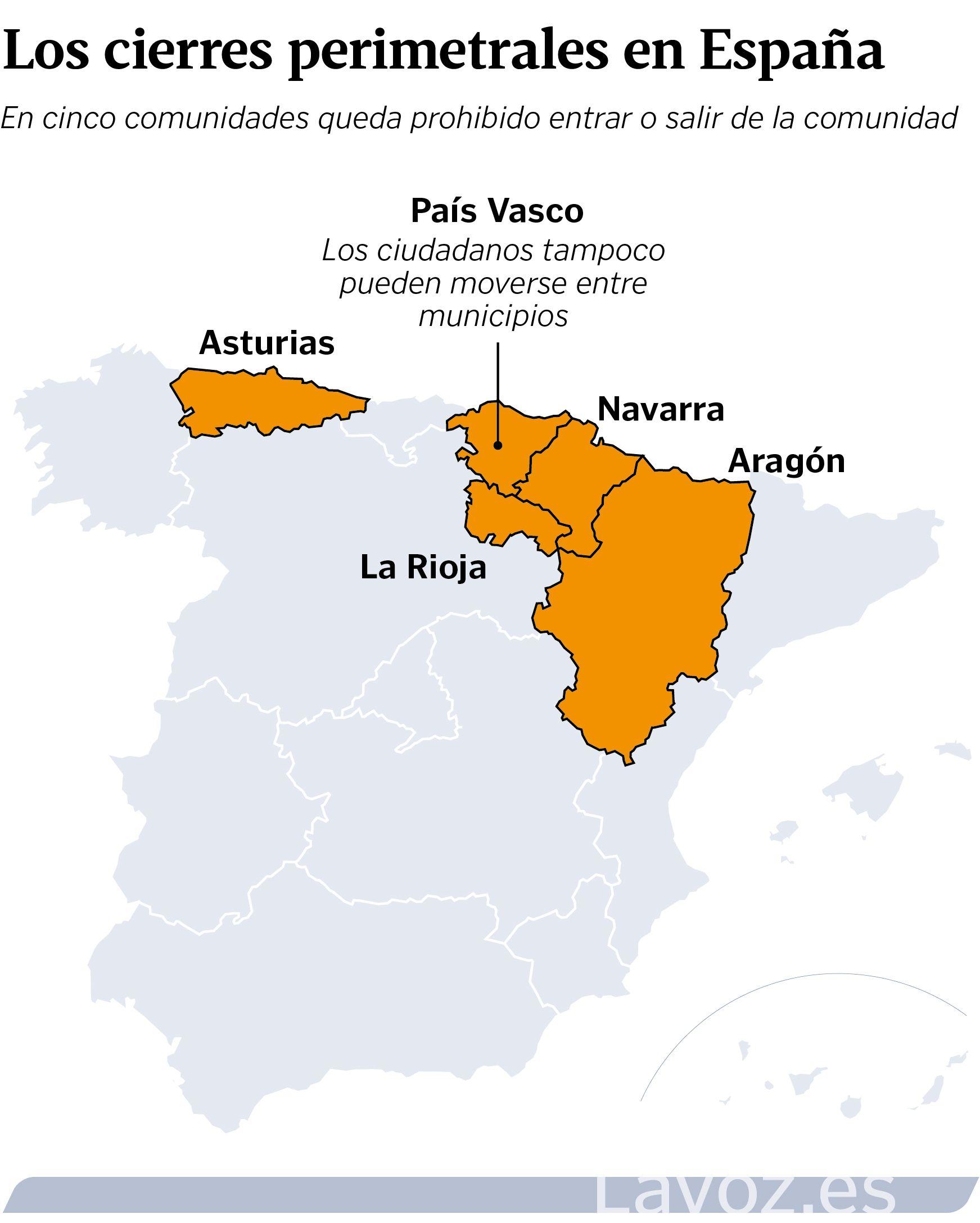 Asturias, Aragón y el País Vasco se suman al cierre de Navarra y ...