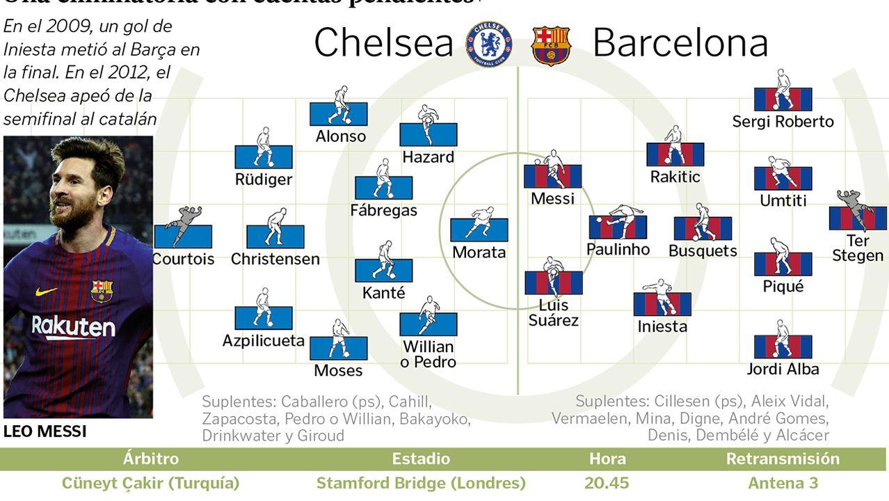 Alineaciones Chelsea-Barcelona