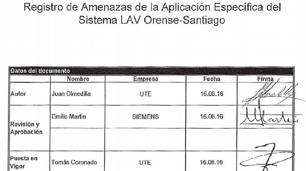 Declaraciones víctimas accidente de angrois.Cambios en el registro de riesgos. En el documento de al lado se detallan las actualizaciones del registro de amenazas de la línea Santiago-Ourense, realizadas por las empresas entre abril y junio de este año.