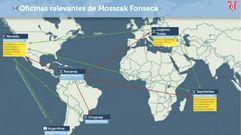 ¿Quiénes son Mossack y Fonseca?