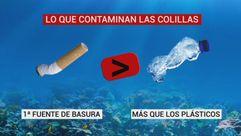¿Sabes lo que contamina la colilla de un cigarrillo?