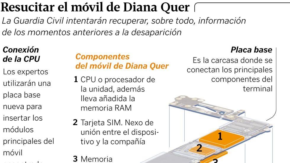 Resucitar el móvil de Diana Quer