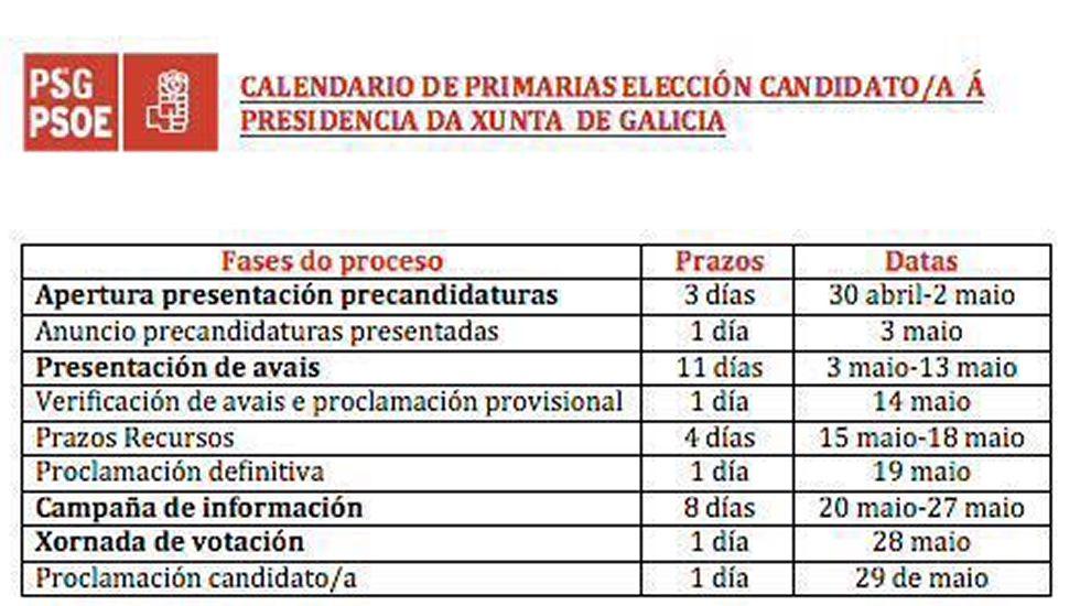 Calendario primarias