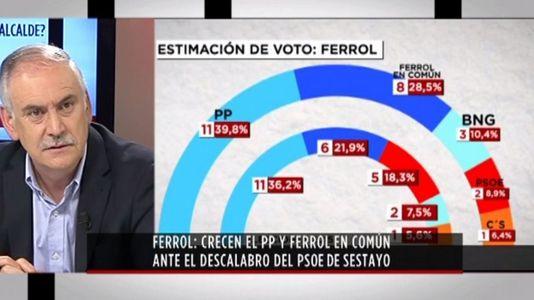 Ferrol, dos años después de las municipales