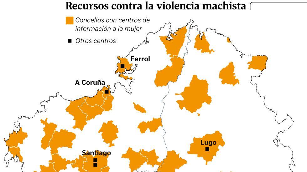 Recursos contra la violencia machista