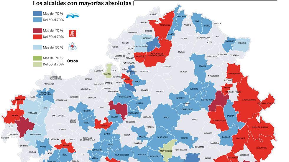 Los alcaldes con mayorías absolutas