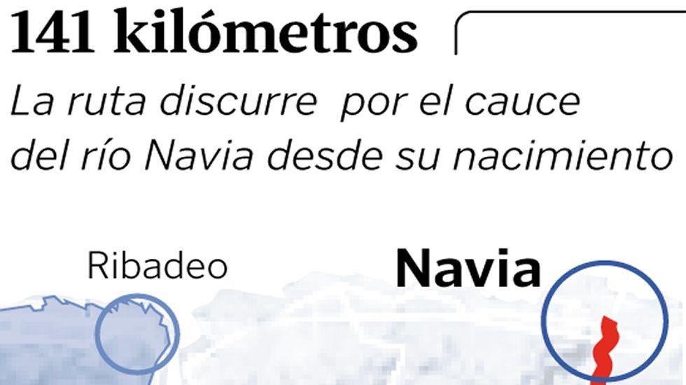 NAVIAH