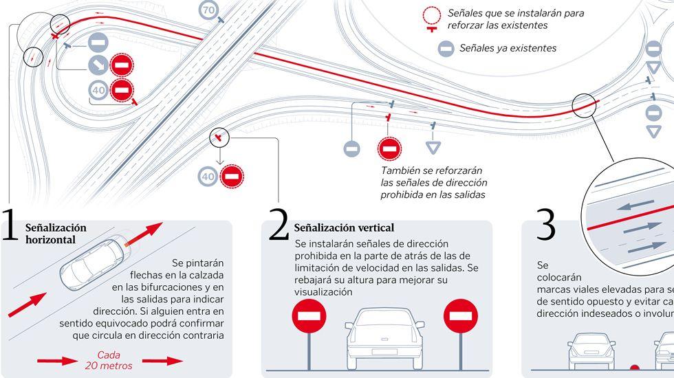 Refuerzo de señales en las autovías gallegas