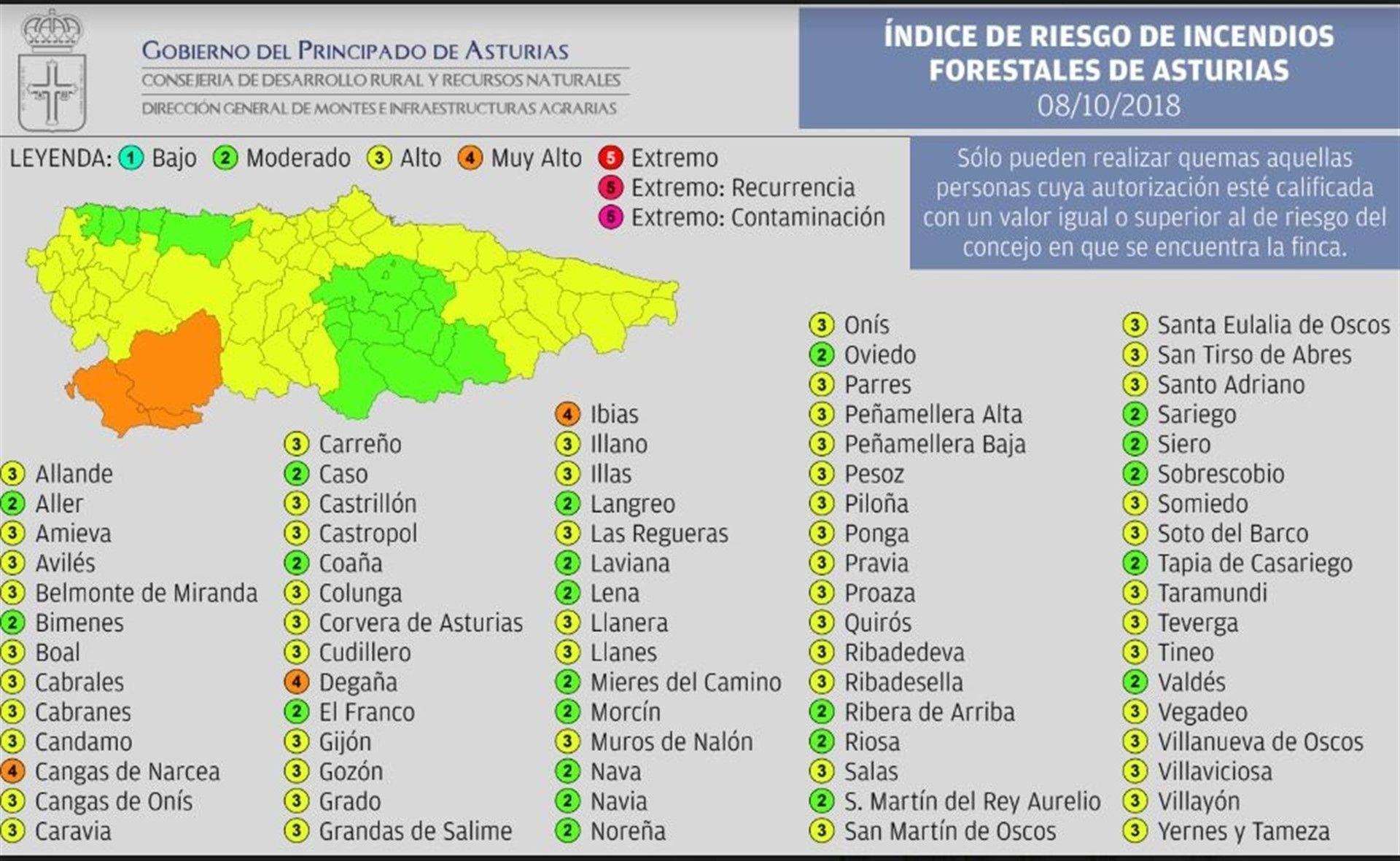MAGOSTO EN MONTEALEGRE.Índice de riesgo de incendios forestales de Asturias