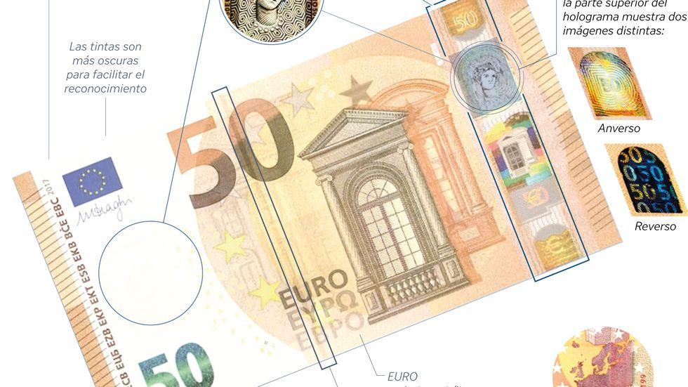 Así es el nuevo billete de 50 euros. Salón do reloxo, desde o cal Schuman fixo a declaración redactada por Jean Monnet