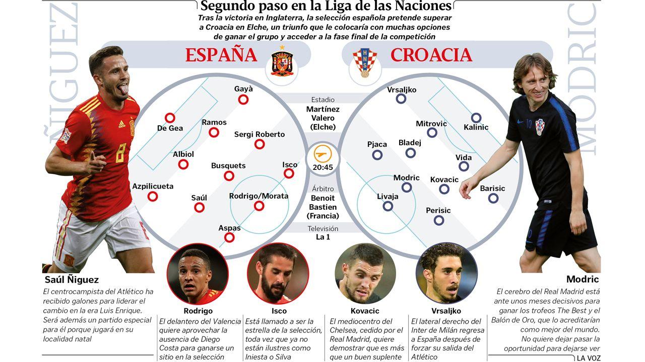 El España-Croacia reunió a 5,3 millones de espectadores