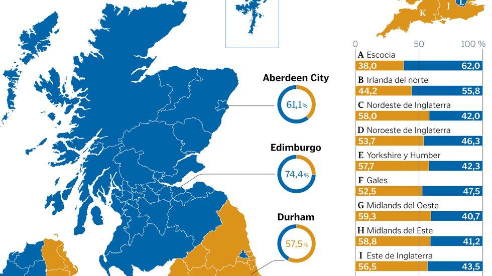 Los resultados del referendo