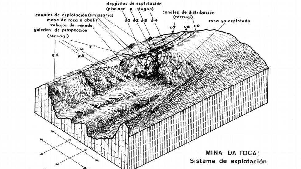 Esquema de la mina romana de A Toca en un libro sobre el patrimonio arqueológico de O Courel publicado en 1980 por el Ministerio de Cultura