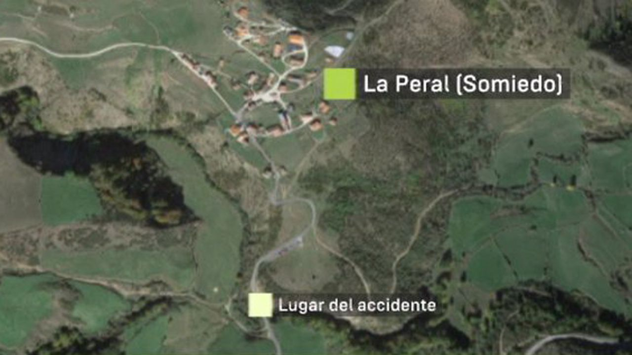 .Lugar del accidente