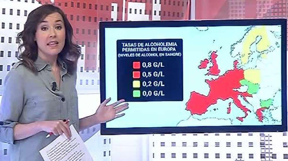 ¿Sabes qué país de Europa es más permisivo con el alcohol?.