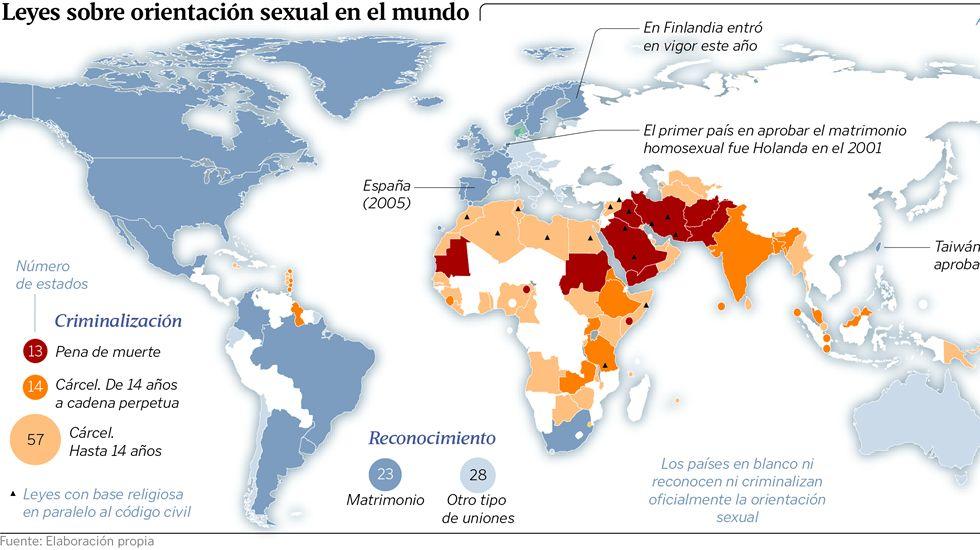Leyes sobre orientación sexual en el mundo