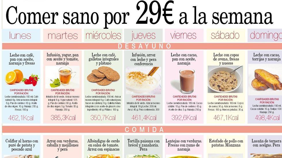 Comer sano por 29 euros