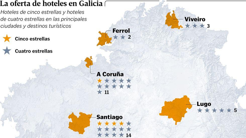 La oferta de hoteles en Galicia