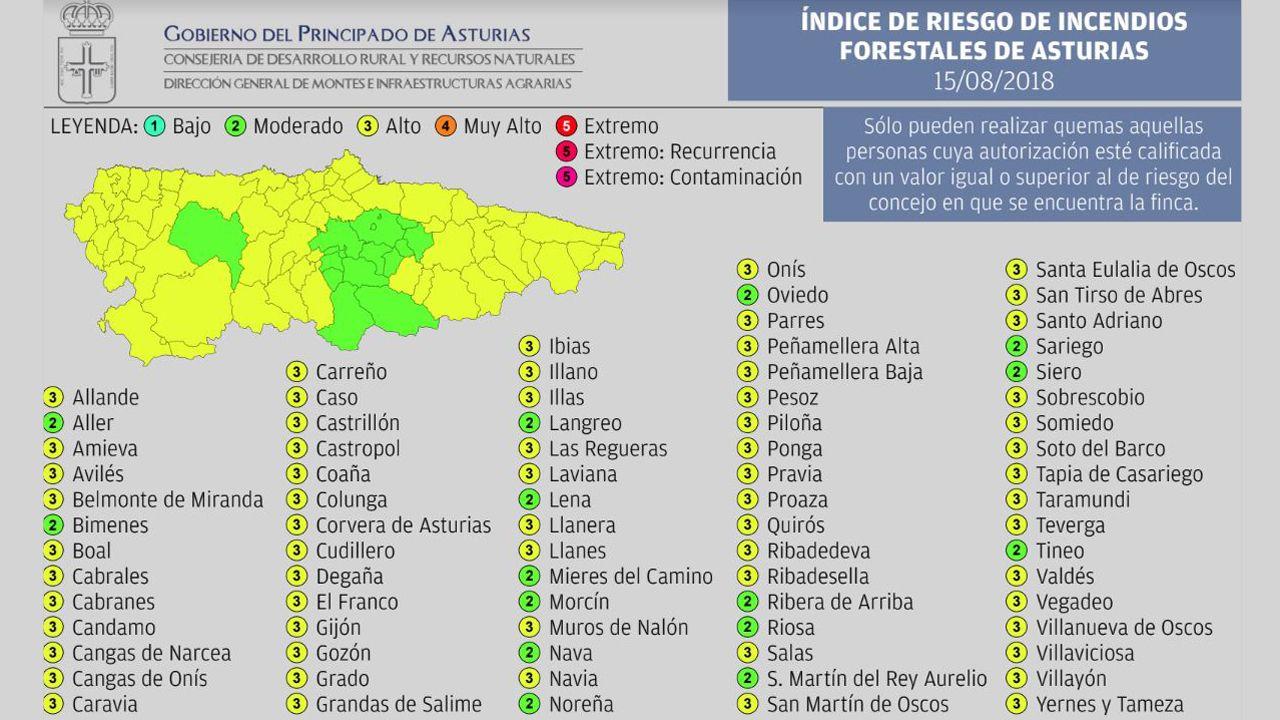 .Índice de riesgo de incendios para el 15 de agosto en Asturias