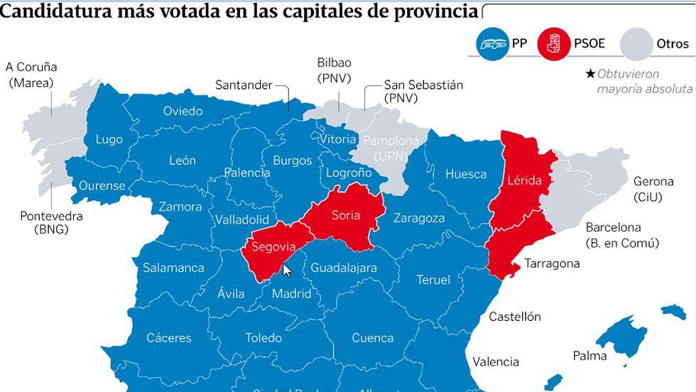 Candidatura más votada en las capitales de provincia