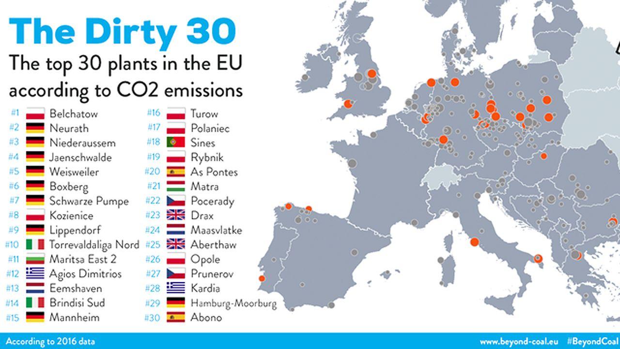 El mapa de las 30 centrales térmicas europeas más sucias.El mapa de las 30 centrales térmicas europeas más sucias
