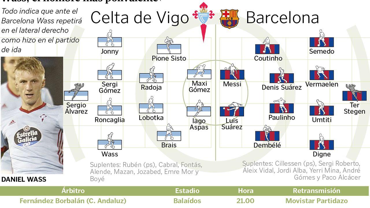 Alineaciones Celta- Barcelona