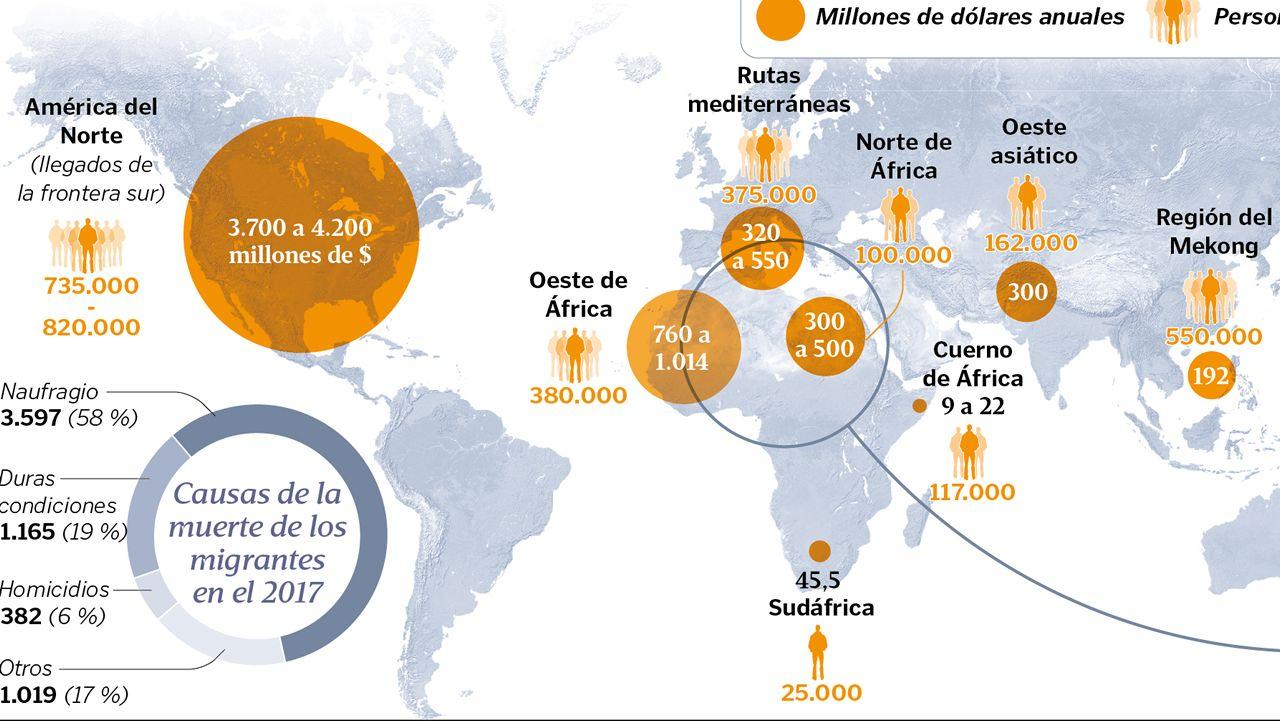 Traficantes de personas en el mundo