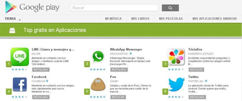 Google Play.Vigo a comienzos del siglo pasado en una foto de Pacheco.