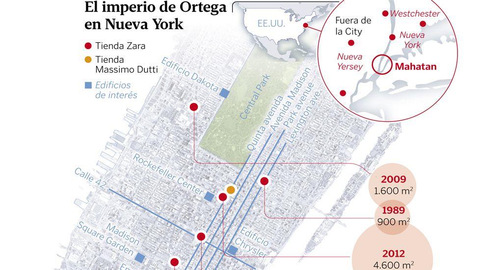 El imperio de Ortega en Nueva York