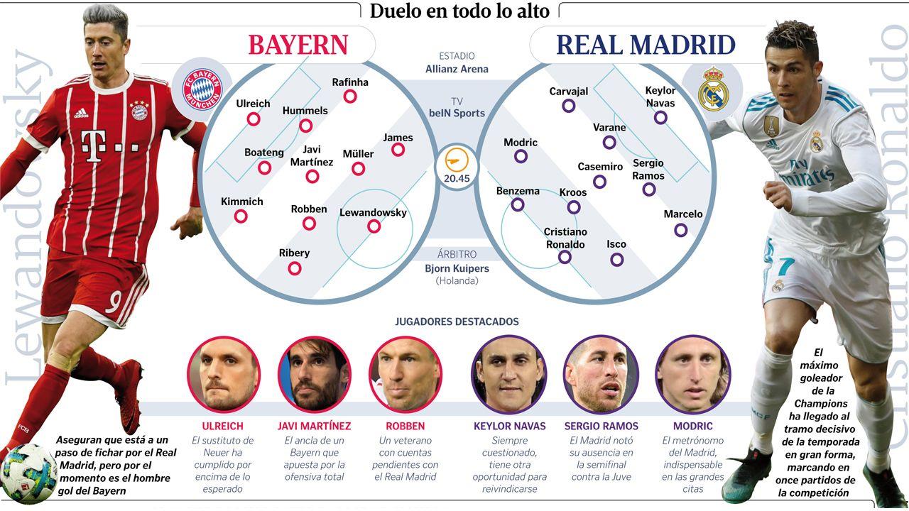 Las mejores imágenes del Bayern - Real Madrid