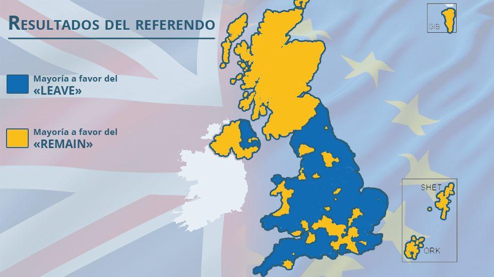 Resultados del referendo en Reino Unido