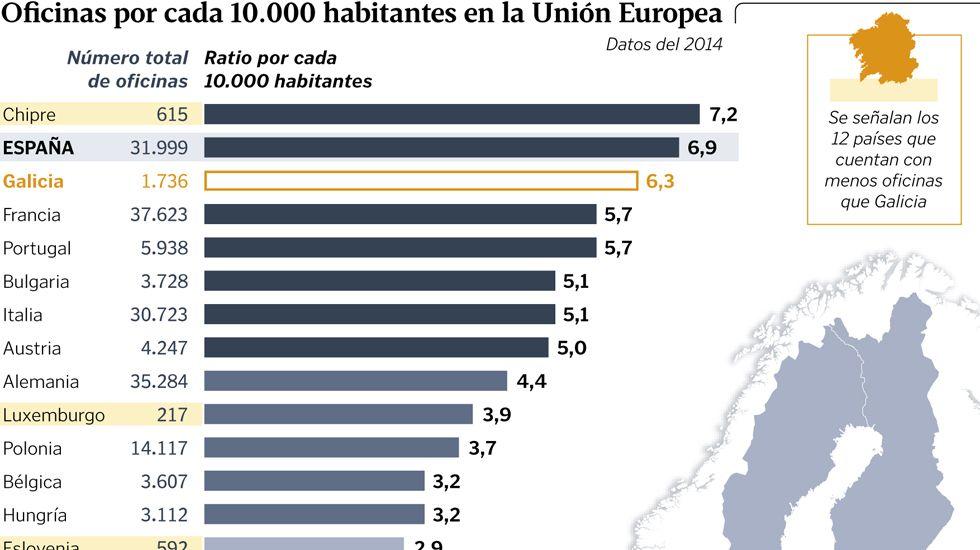 Recuerda en imágenes el 15-M en Galicia
