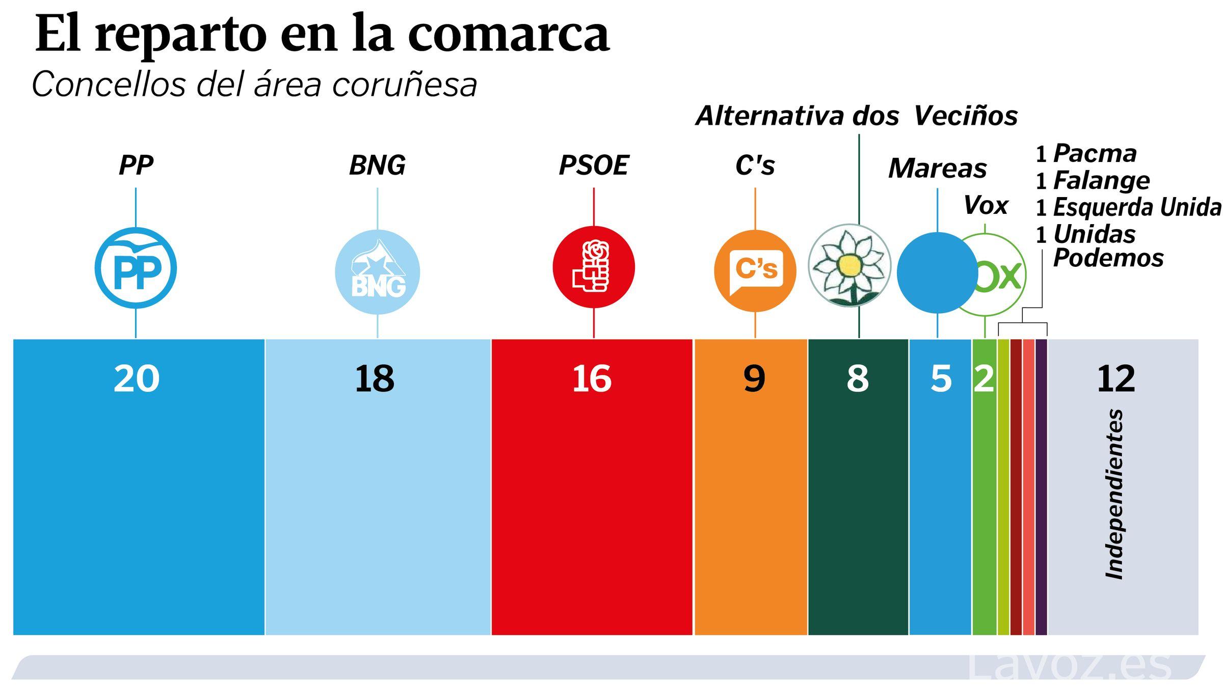 Pablo Iglesias en la lonja de A Coruña