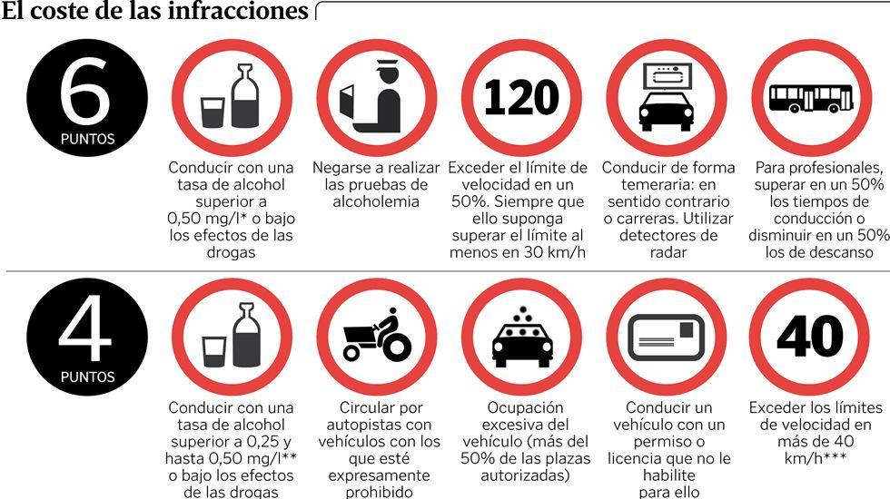 Las reservas de agua de los embalses gallegos, al 50%.Acción solidaria organizada por Cártias en apoyo del os sin techo