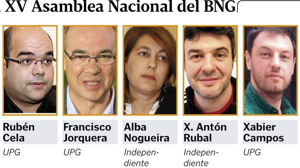 Redactores del documento político oficial para la XV Asamblea Nacional del BNG