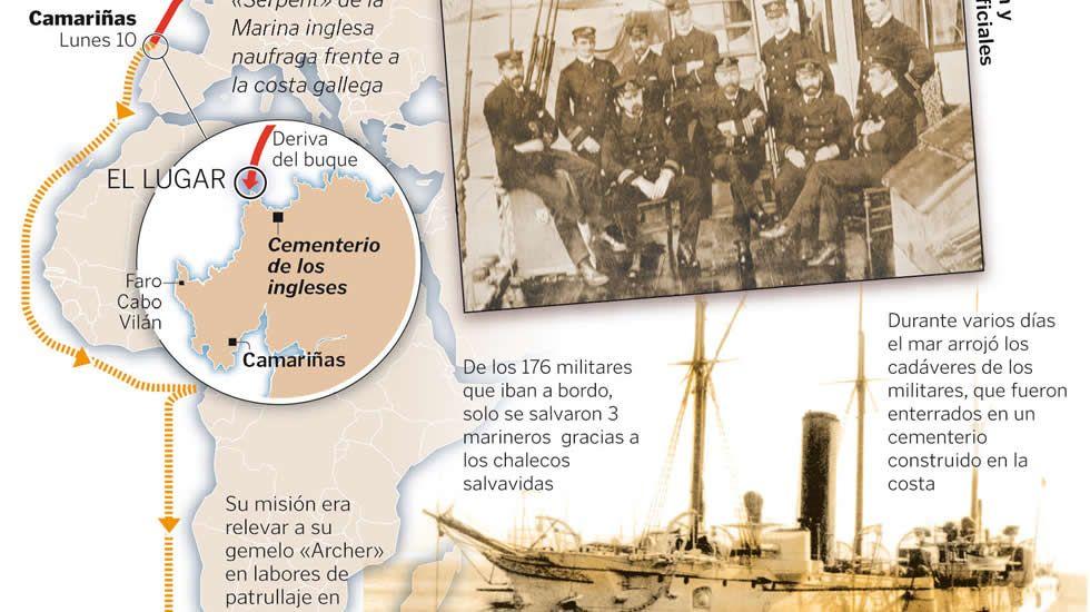 El naufragio de los ingleses