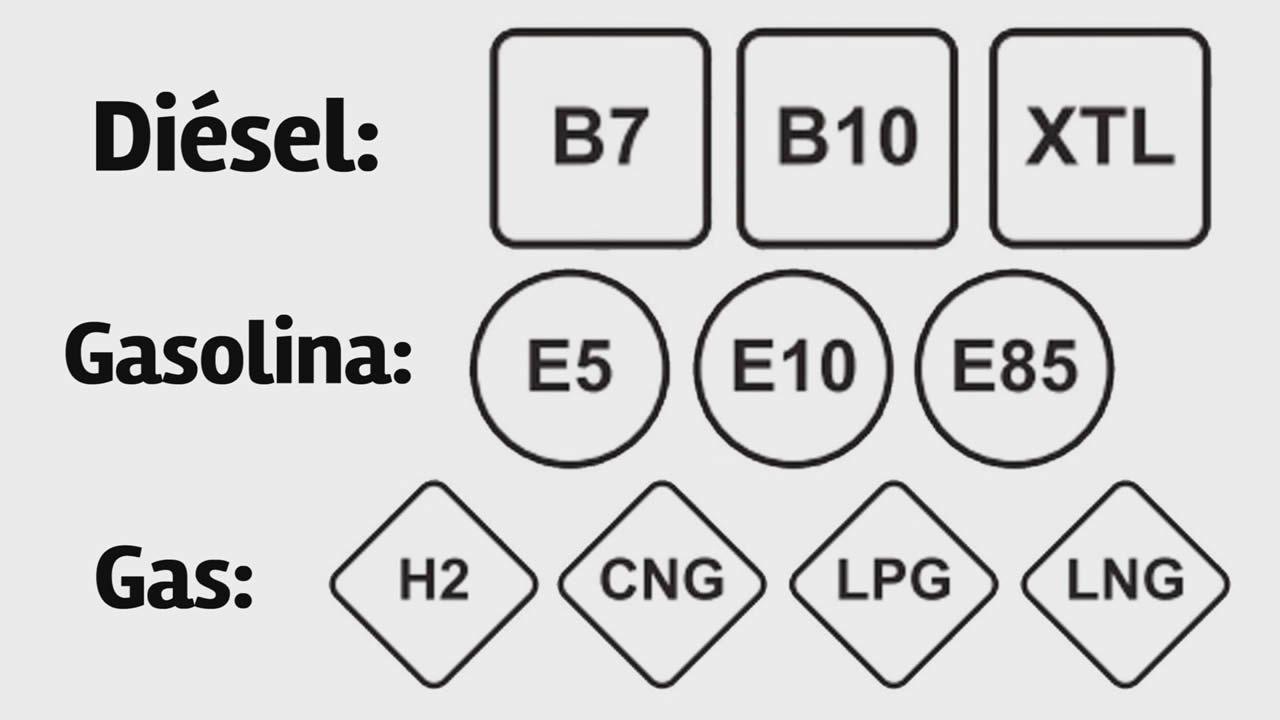 Las equivalencias del nuevo etiquetado para el diésel, la gasolina y el gas