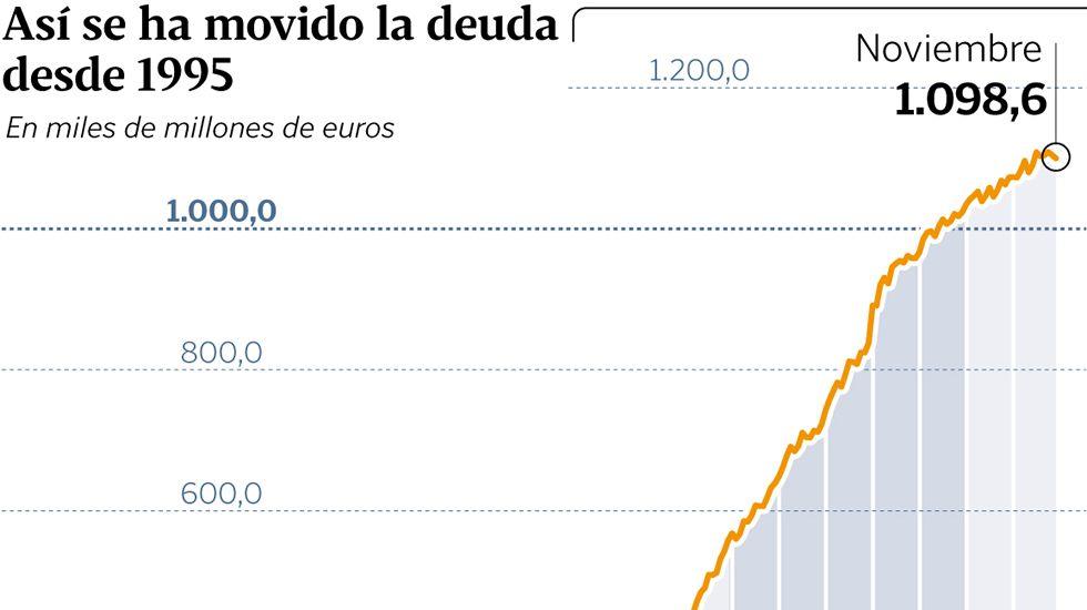 Hacienda acusa a Rato de defraudar 6,8 millones.Grupo de investigación responsable del artículo