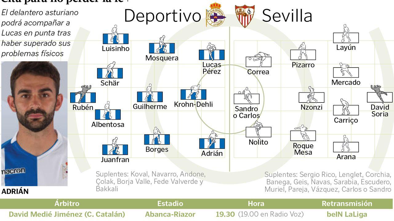 Alineaciones del Deportivo - Sevilla