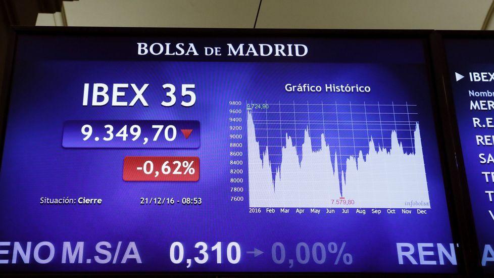 Batacazo en la Bolsa de los bancos.Rodrigo Rato