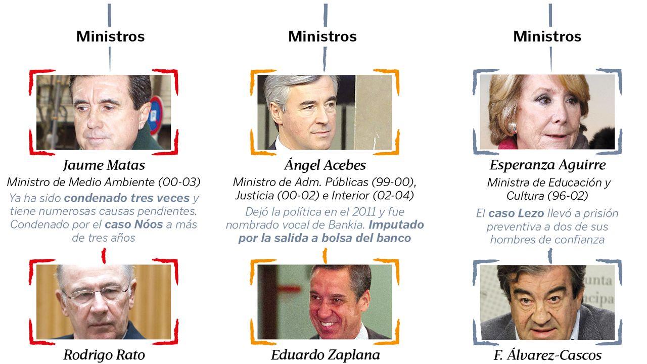El entorno de Aznar, ante la Justicia