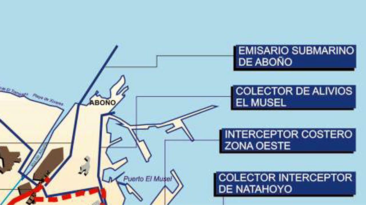 Saneamiento de la Zona Oeste de Gijón