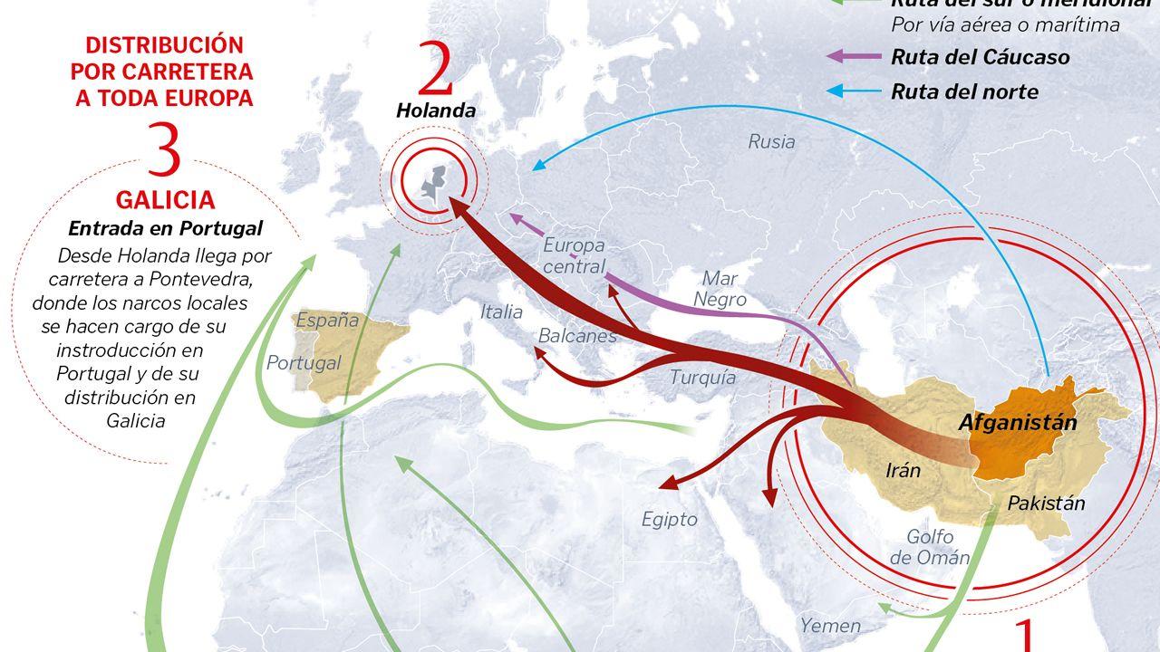 El viaje de la heroína desde Asia hasta Europa