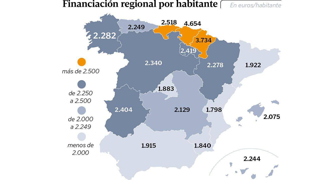 Adrián Barbón interviene en El Entrego, en un acto que conmemora el primera aniversario del encuentro de Pedro Sánchez con la militancia.Financiación regional por habitante